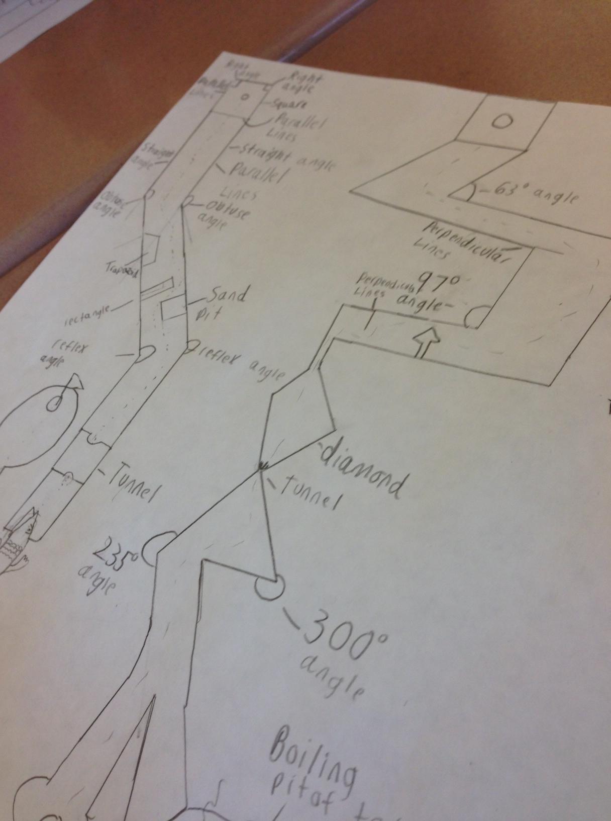 measurement and mini golf  u2013 educational aspirations