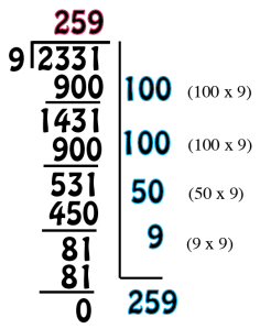 partialquotients-01