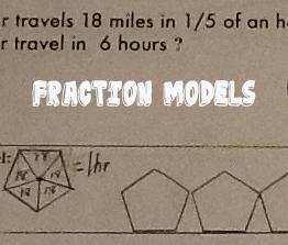 fractionmodelstitle