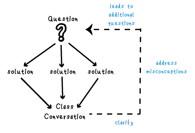 conversation-01
