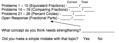 Analyzing specific math concepts