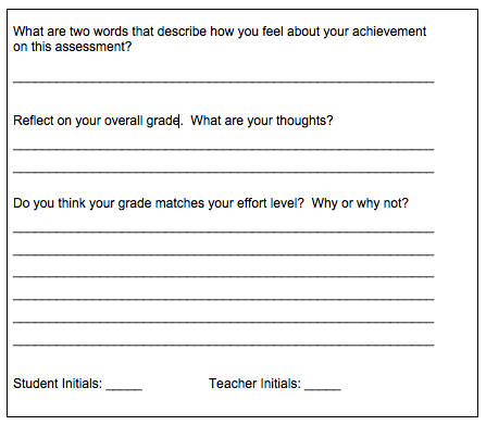 Written reflection and growth mindset
