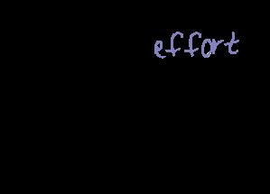 Effective Effor
